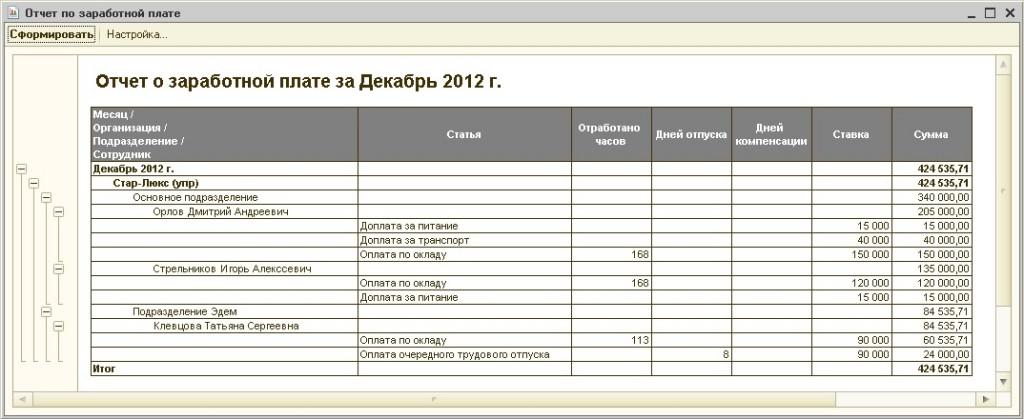УправленческаяЗаработнаяПлата ОтчетПоЗаработнойПлате